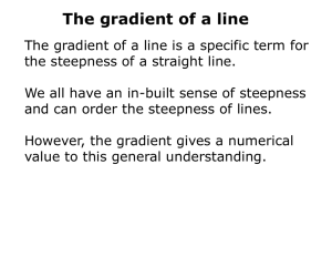 Gradient of a Line