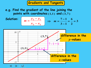 Tangents and Gradients