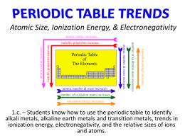 Periodic trends hw key on last pages atomic size ionization energy electronegativity urtaz Images