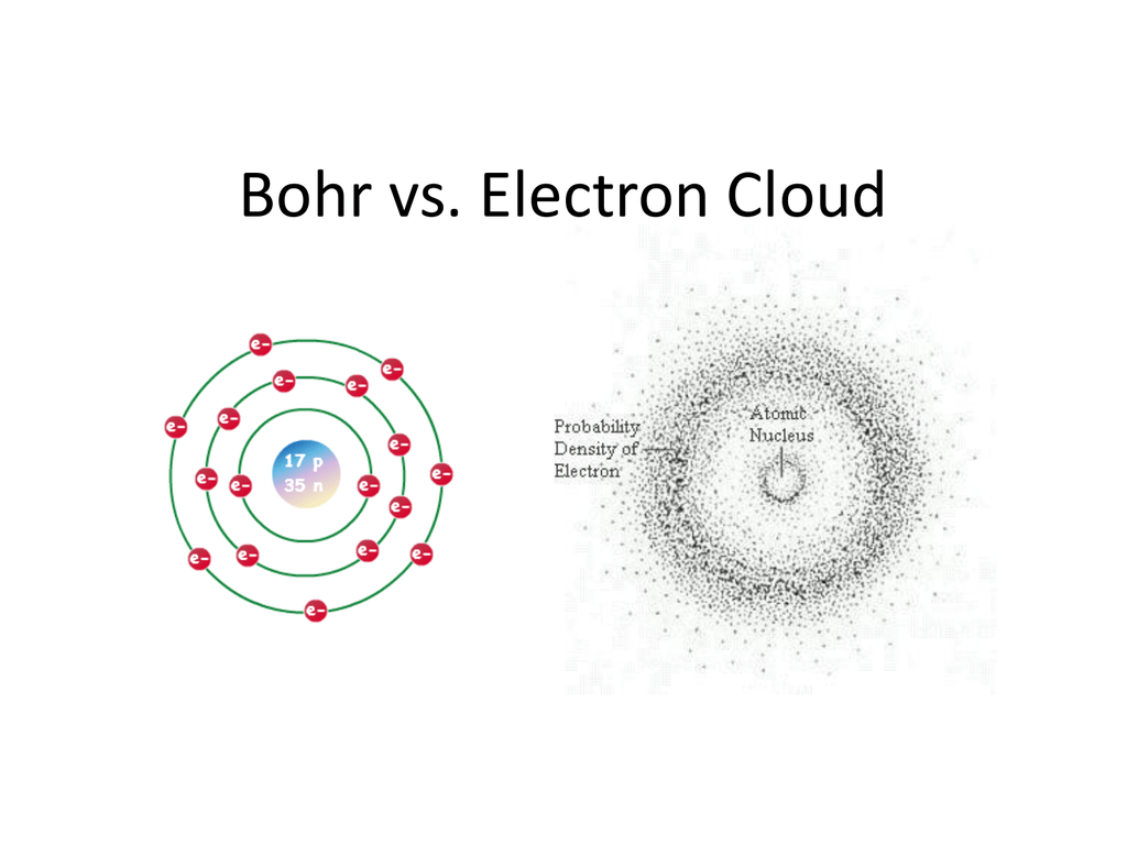 Bohr vs Electron Cloud