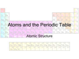 Chapter 3 jeopardy chem part 1 atomic theory and urtaz Images