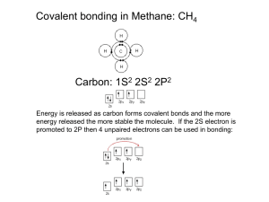 Covalent bonding in Methane: CH4