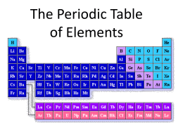 Periodic Table Presentation Use this One____