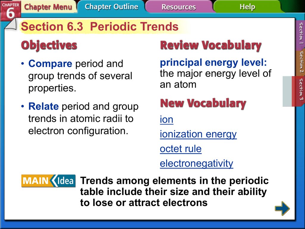 Trends in the periodic table worksheet answer key free worksheets unit 2 atoms and the periodic table gamestrikefo Choice Image