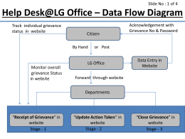 Help Desk@LG Office – Data Flow Diagram