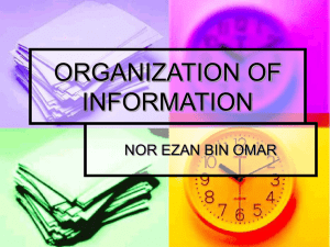 IMD253 cpt.1.ORGANIZATION OF INFORMATION