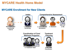 MYCARE Health Home Model