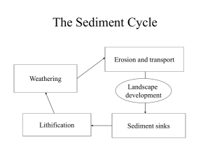 The Sediment Cycle