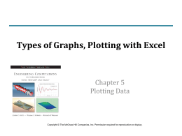 Chapter 5: Types of Graphs