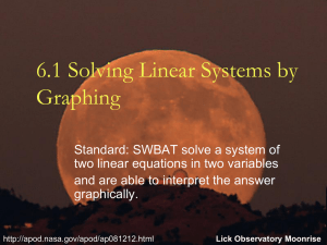 7.1 Solving Systems of Linear Equation by Graphing