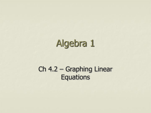 Ch 4.2 Graphing Linear Equations