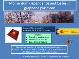 Momentum dependence and losses of graphene plasmons.