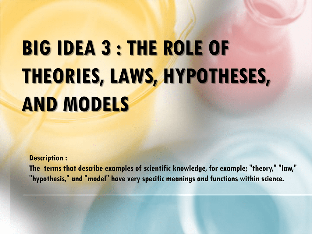 Roles Of Theories Laws Hypotheses And Models