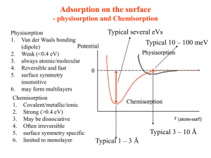 Absorption on the surface - physisorption and Chemisorption