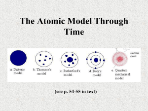 The Atomic Model Through Time