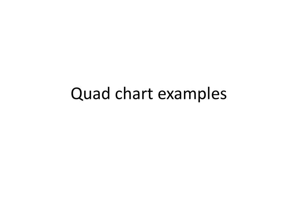 Quad Chart Examples
