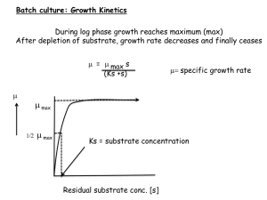 2. Microbial Growth Kinetics