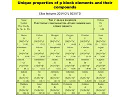 Unique properties of p block elements Elias lectures 3
