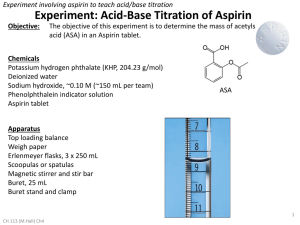 Experiment: Acid-Base Titration of Aspirin