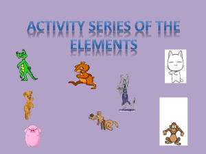Activity Series Power point