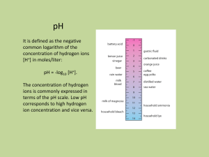 Eh/pH diagram.