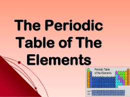 Unit 3 The Periodic Table