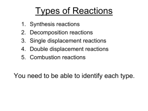 Chemisty-Reaction Types