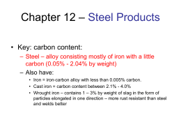 Chapter 9 – Steel Products