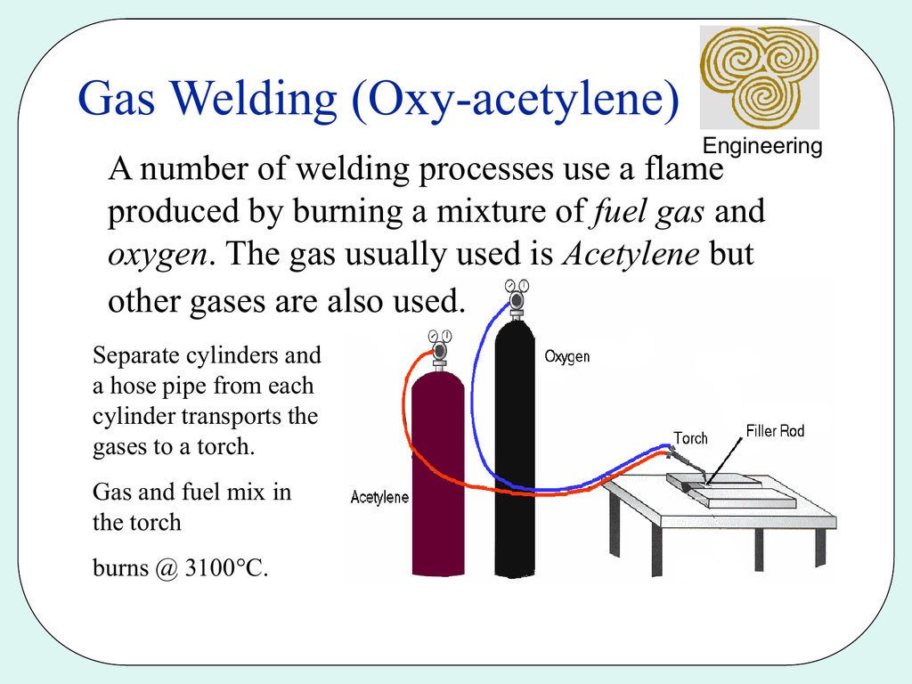 oxy acetylene welding equipment diagram wiring library. Black Bedroom Furniture Sets. Home Design Ideas