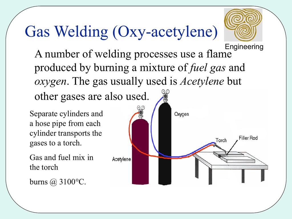 Oxy Acetylene Welding Equipment Diagram Wiring Library Gas