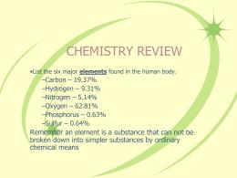 SBI 4U CHEMISTRY REVIEW