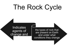 Rock Cycle Identify the agents of change*