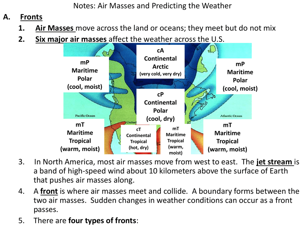 Six major air masses Riverdale Middle School