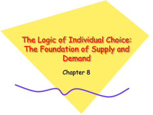 The Logic of Individual Choice: The Foundation of Supply and
