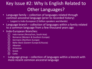 Key Issue #2: Why Is English Related to Other Languages?