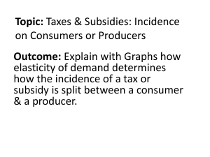 Incidence of the tax/subsidy