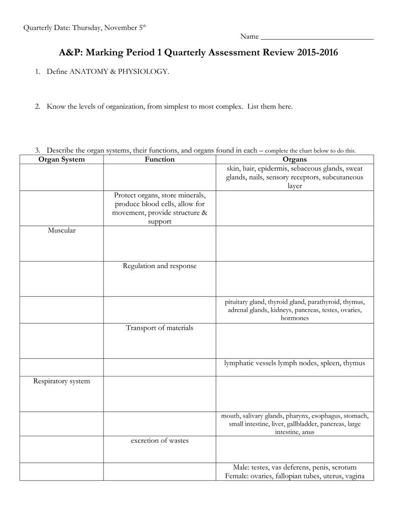 MP 1 Quarterly Exam Study Guide