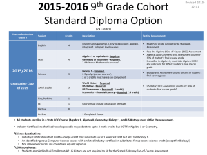 2015-2016 9th Grade Cohort Standard Diploma Option (24 Credits)