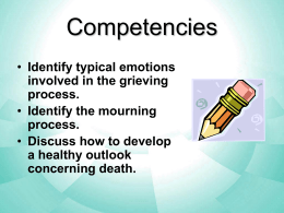 Death and Grieving PowerPoint presentation