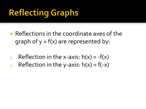 Reflecting Graphs