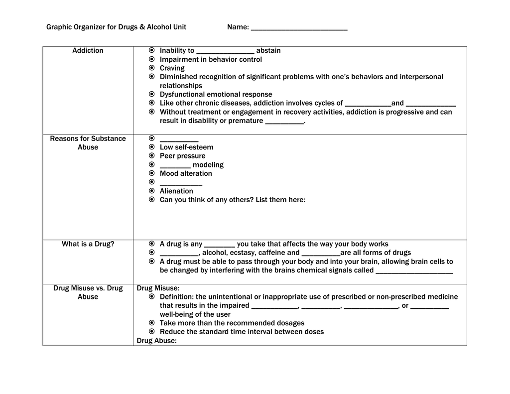 graphic organizer for drugs & alcohol unit name: addiction inability