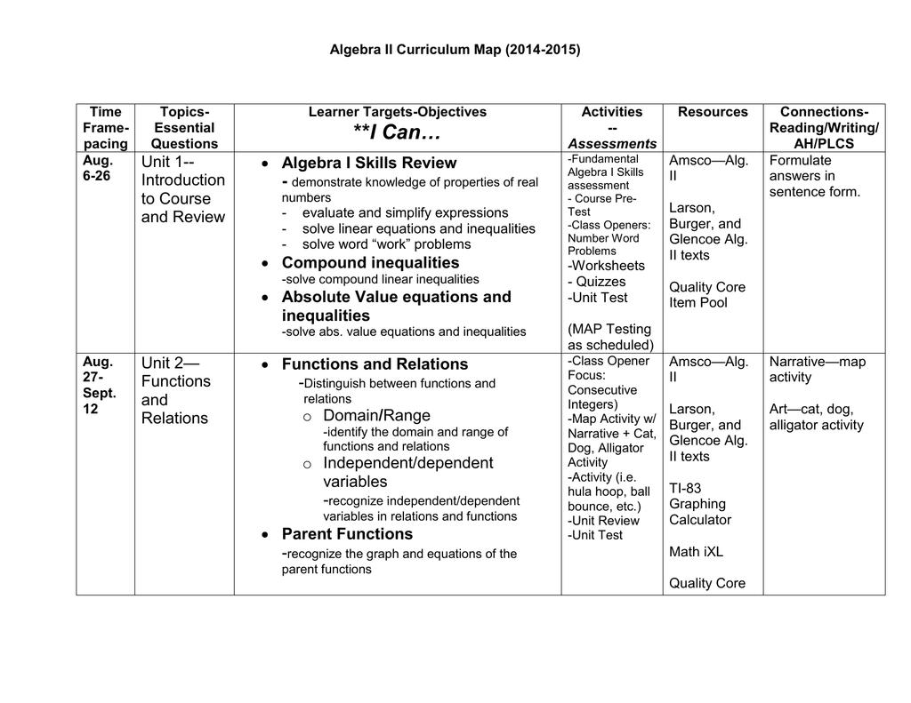 Algebra II Curriculum Map 2014-2015