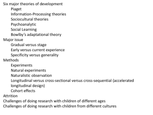 Six major theories of development Piaget Information