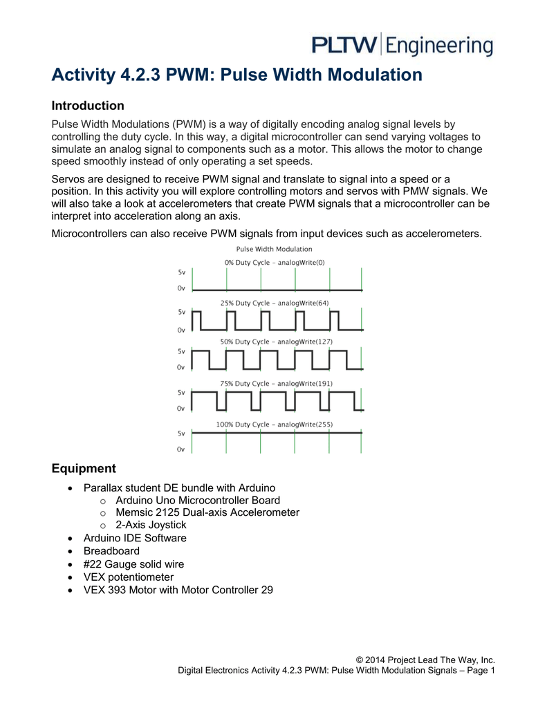 Activity 4 2 3 PWM: Pulse Width Modulation Introduction