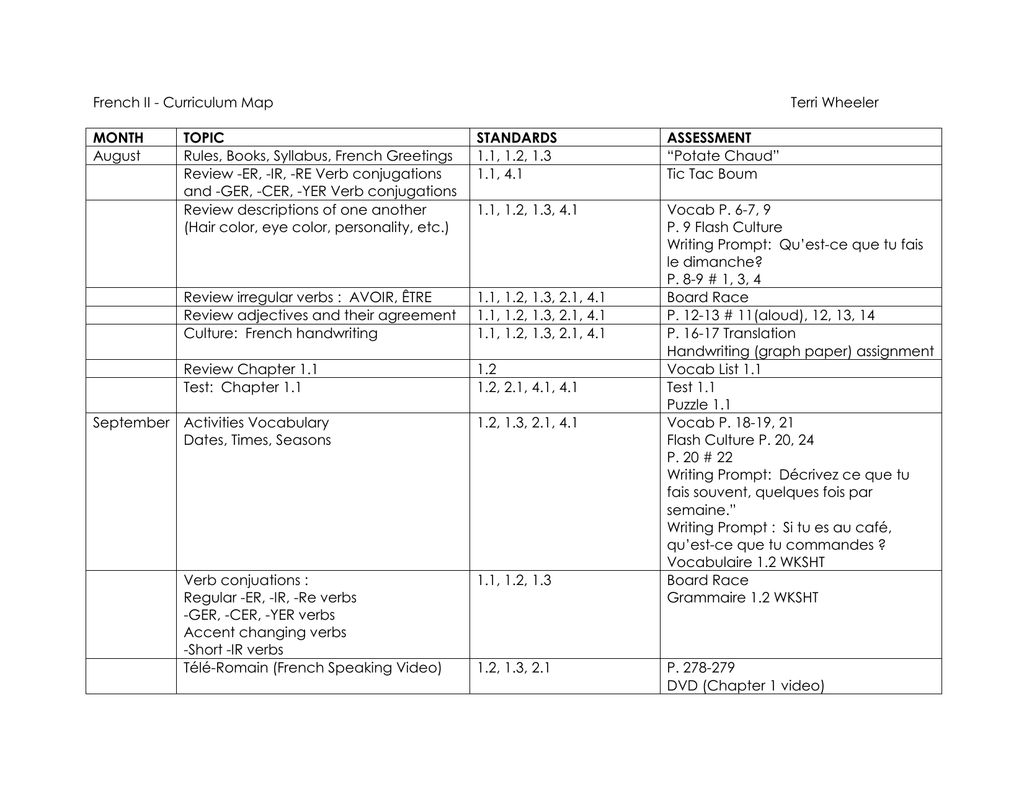 French ii curriculum map m4hsunfo