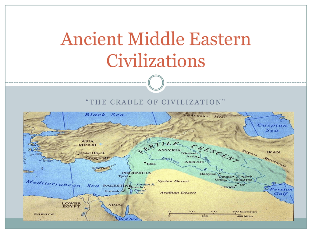 Ancient Middle Eastern Civilizations
