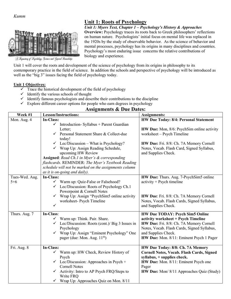 worksheet Psychology Timeline Worksheet unit 1 roots of psychology