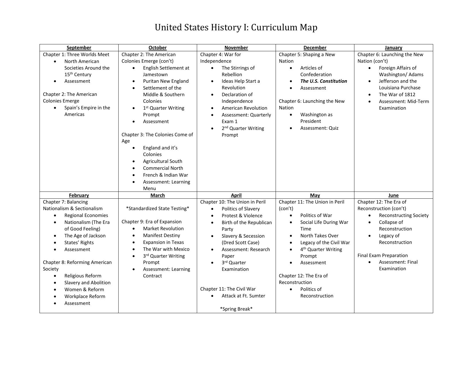 Us I Curriculum Map - Us-history-curriculum-map