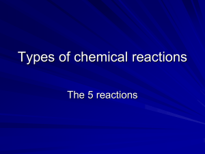Types of reactions - Mr. Amundson's DCC science