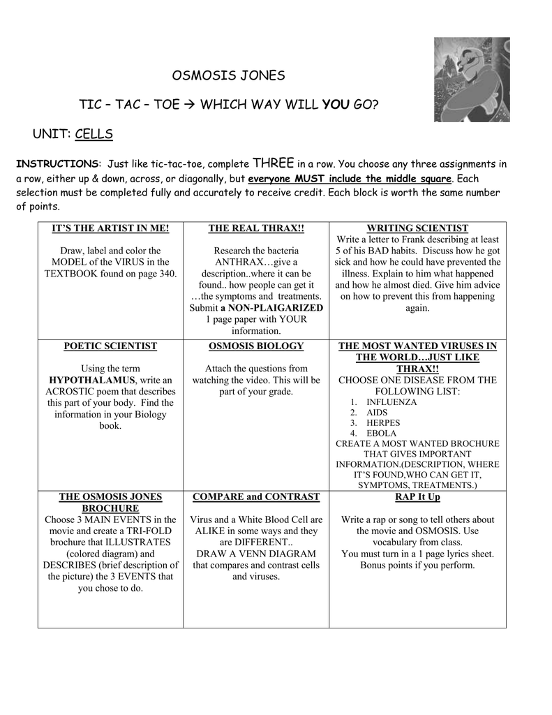 YOU – Osmosis Jones Movie Worksheet
